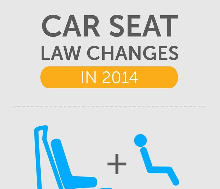 When 2 Becomes 3 Carseat Law Changes For 2014