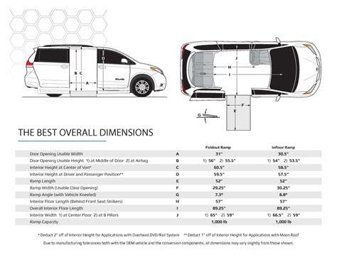 Best 2020 Toyota 4runner Dimensions