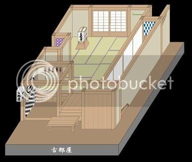 Papermau konaya inn japanese house by hakuryu tei - Casa tradicional japonesa ...