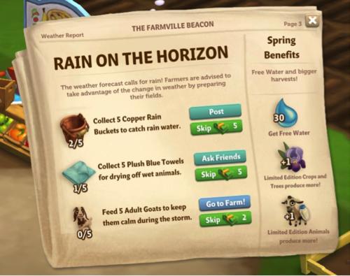 Spring Showers - FarmVille 2