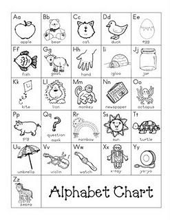 1000+ images about ABC charts on Pinterest | Charts, Abc chart and ...