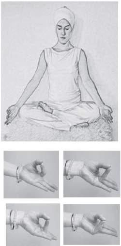 Meditação de ioga reduz estresse severo em 12 minutos