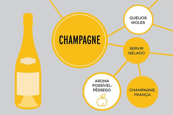 blog-600x400-champagne-1