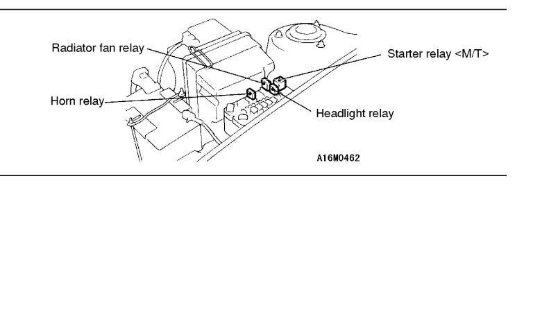 Fuse Box Location 1998 Mitsubishi Mirage How To Wiring Diagrams