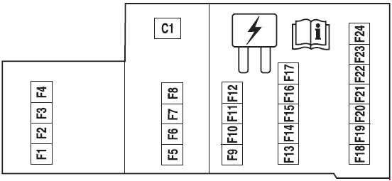 2004 2007 Ford Five Hundred Fuse Diagram Fuse Diagram