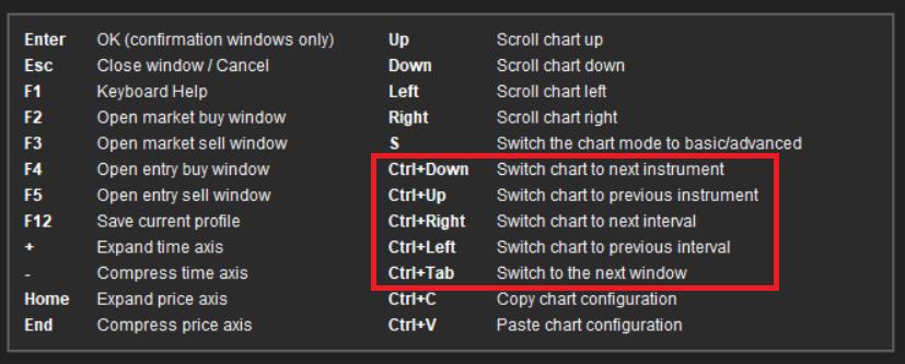 Tradingview Keyboard Shortcuts - TRADING
