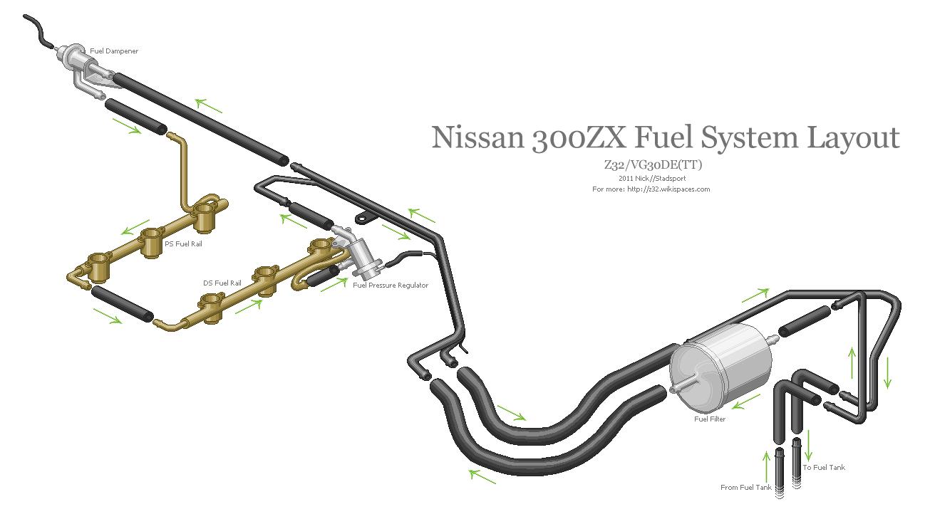 Nissan Fuel Line Diagram Wiring Diagram Regulator Regulator Graniantichiumbri It