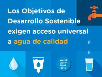 ¿Cuál es el nivel de cobertura de agua y saneamiento de América Latina?