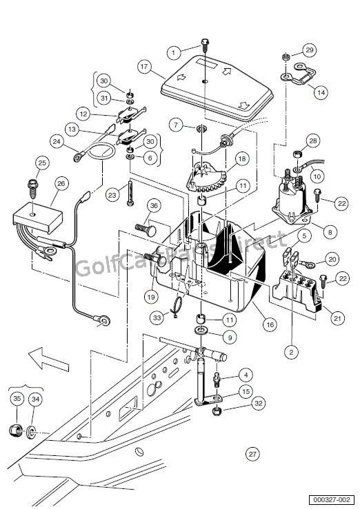 Club Car Fuse Box Diagram Wiring Diagrams Site Split Star A Split Star A Geasparquet It