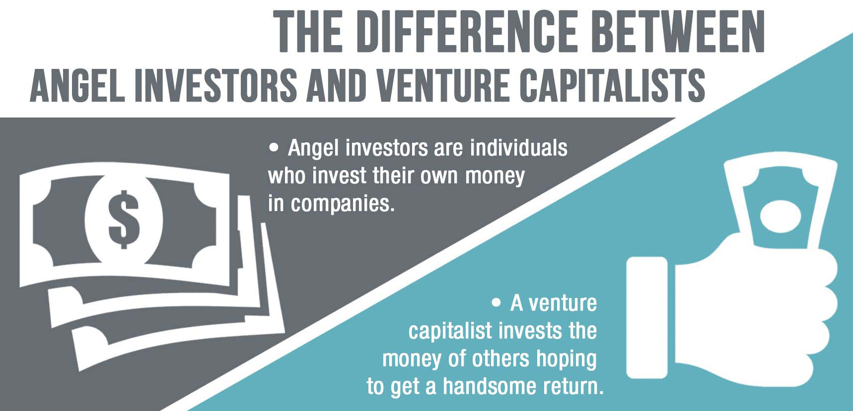 Venture Capital vs Angel Investors Whichis Right for You Differences