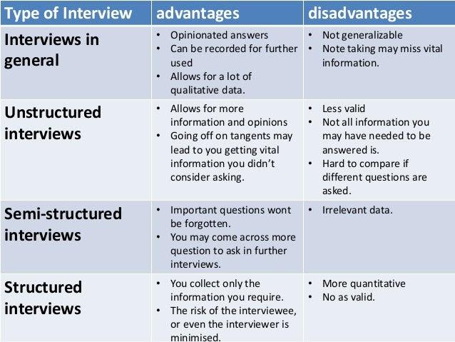 Advantages and disadvantages of qualitative research. The Advantages of Qualitative Interviews ...