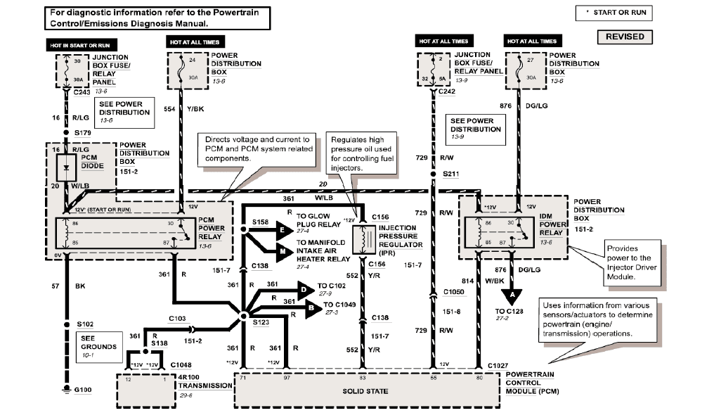1999 73 Glow Plug Relay Wiring Diagram
