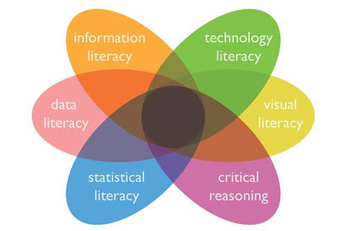 Literacy Rainbow (6/6) by justgrimes, on Flickr