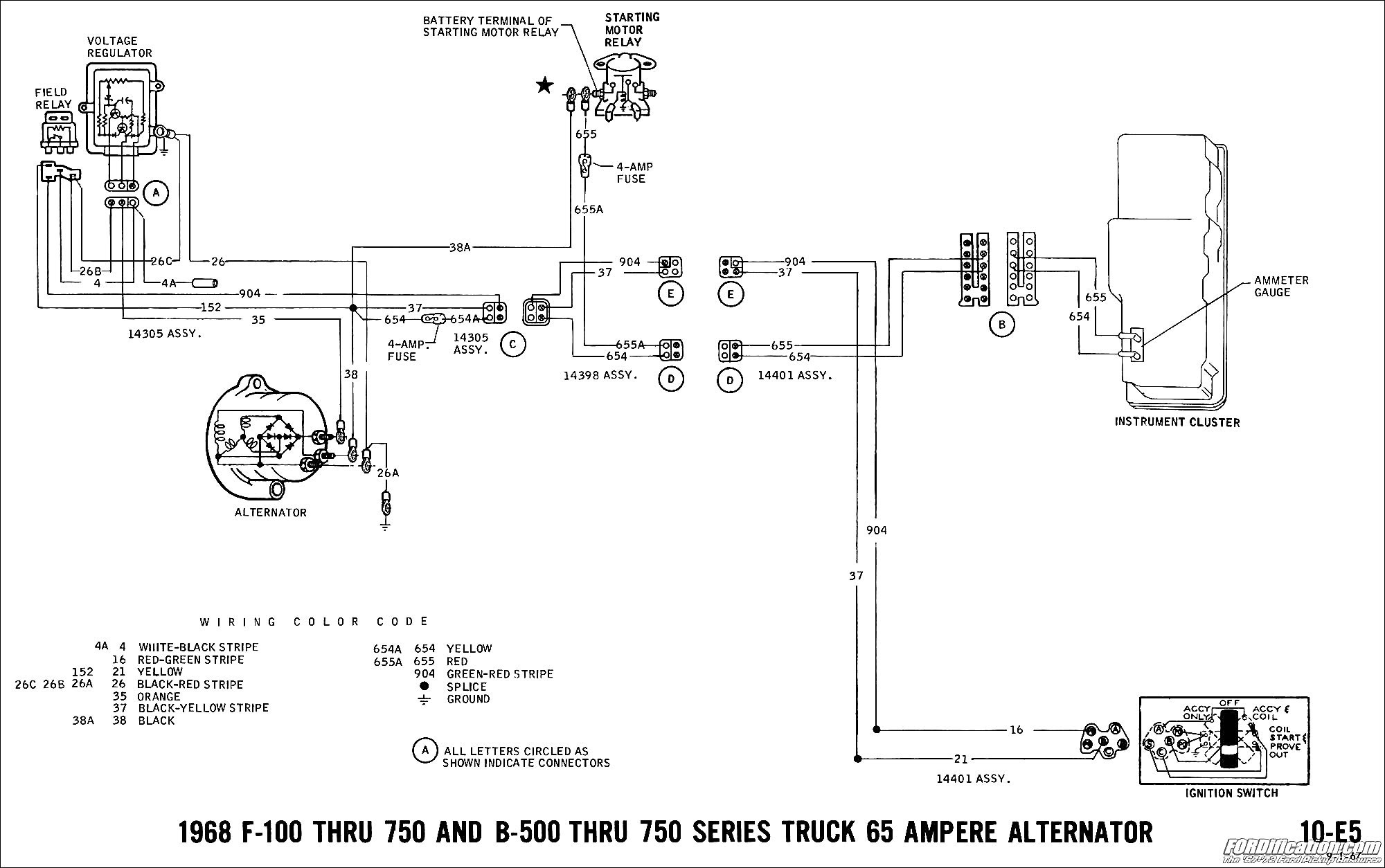 1975 Ford Tractor Wiring Diagram Wiring For Hvac In Every Symbol For Wiring Diagram Schematics
