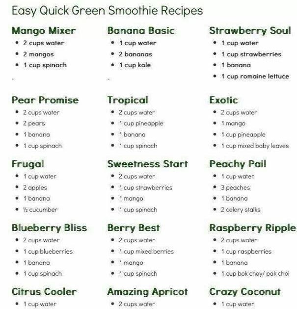 The Busy Bee Easy Quick Green Smoothie Recipe Chart