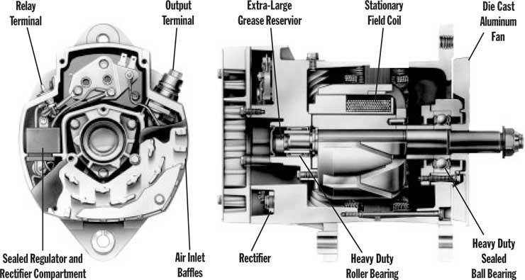 Wiring Diagram For Delco Remy Alternator from lh5.googleusercontent.com