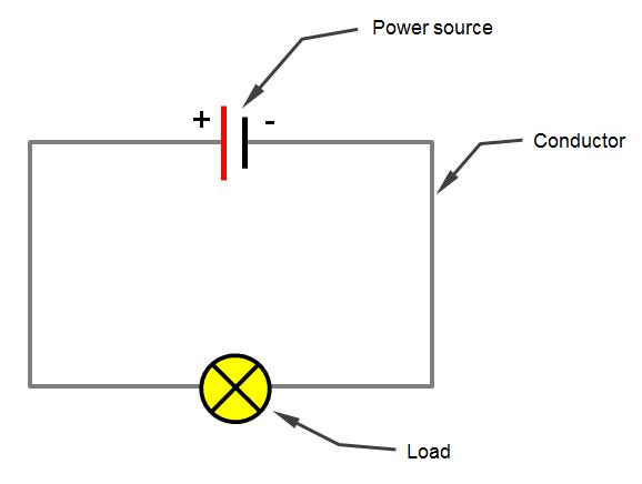 Range Electric Wiring Diagram Symbol