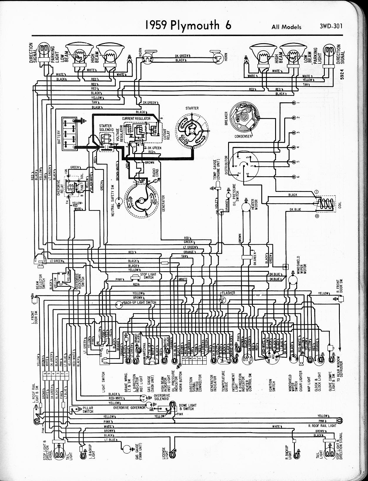 Plymouth Fuse Box Diagram - Wiring Diagrams