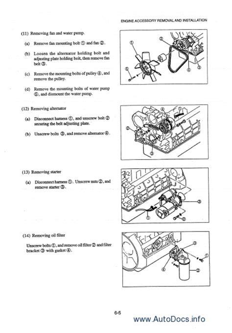 MITSUBISHI S4K, S6K Diesel Engine Service Manual repair