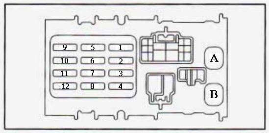 1995 Geo Prizm Fuse Box Diagram Wiring Diagram Motor Motor Frankmotors Es