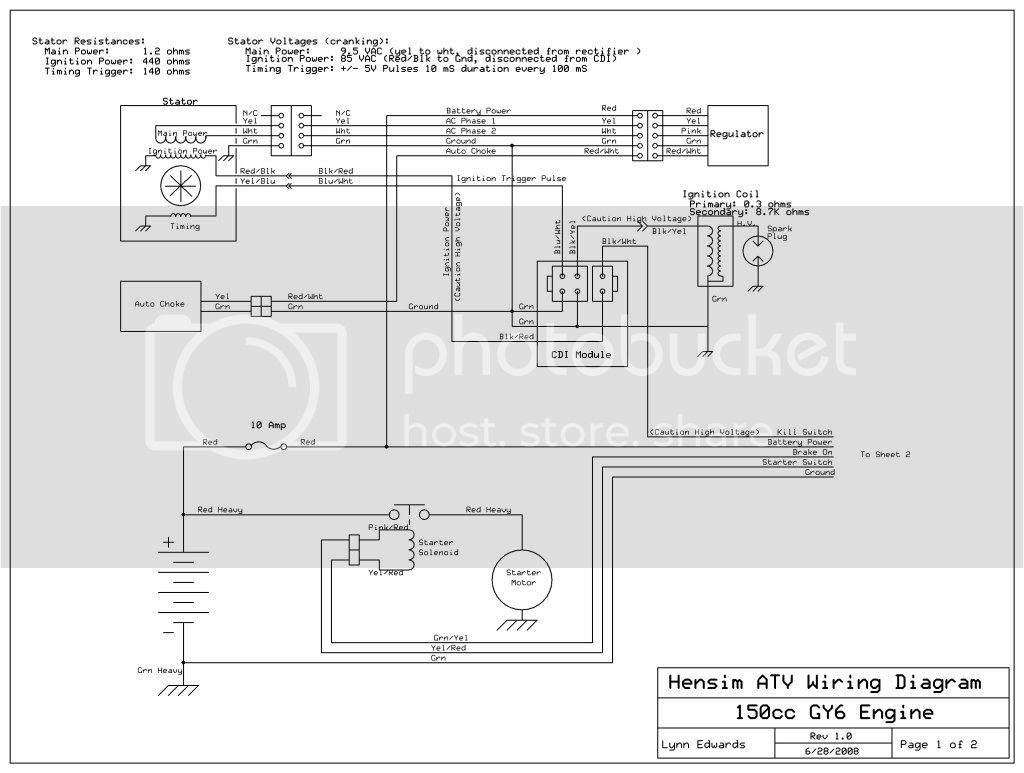 Diagram Manco Talon Atv Wiring Diagram Full Version Hd Quality Wiring Diagram Cinchdiagrams2m Liceojulia It