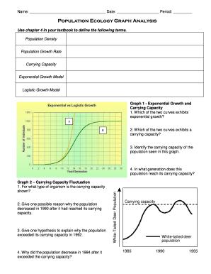 35 Population Dynamics Worksheet Answers - Worksheet ...