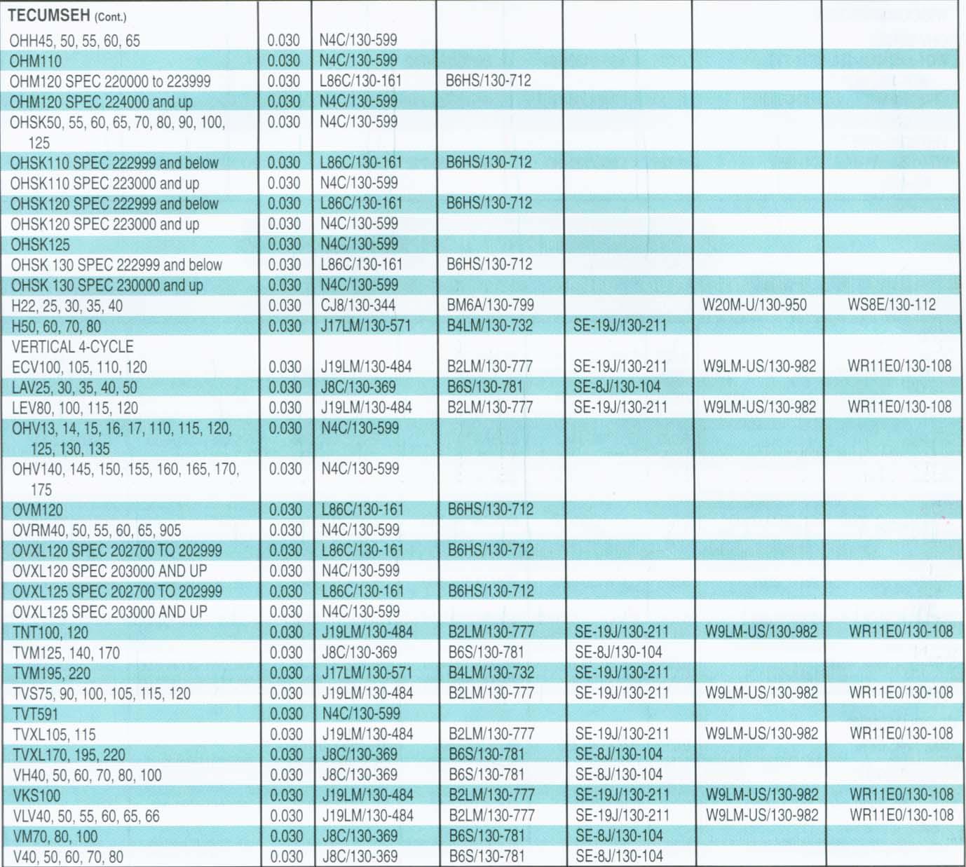 21 Best Autolite Heat Range Chart