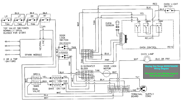 Magic Chef Stove Wiring Diagram