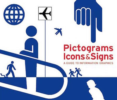 Pictograms, Icons, & Signs