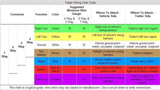 Dodge Truck Wiring Color Code Wiring Diagram Cream Data A Cream Data A Disnar It