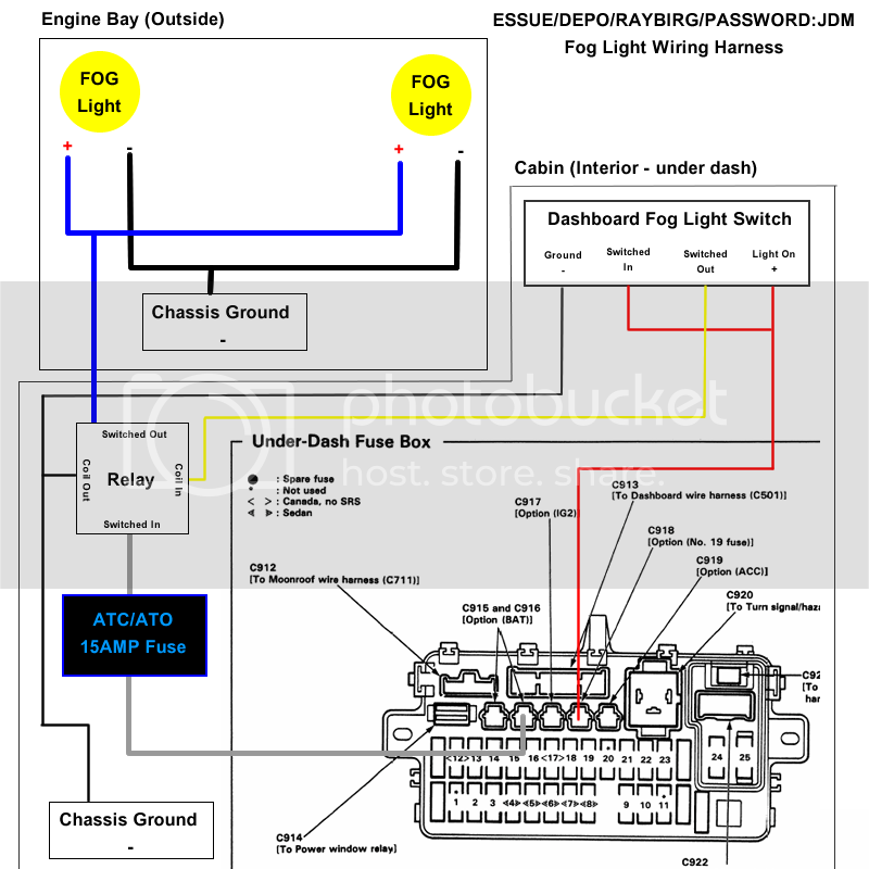 2000 Acura Tl Engine Wiring Harness Disconnect from lh5.googleusercontent.com