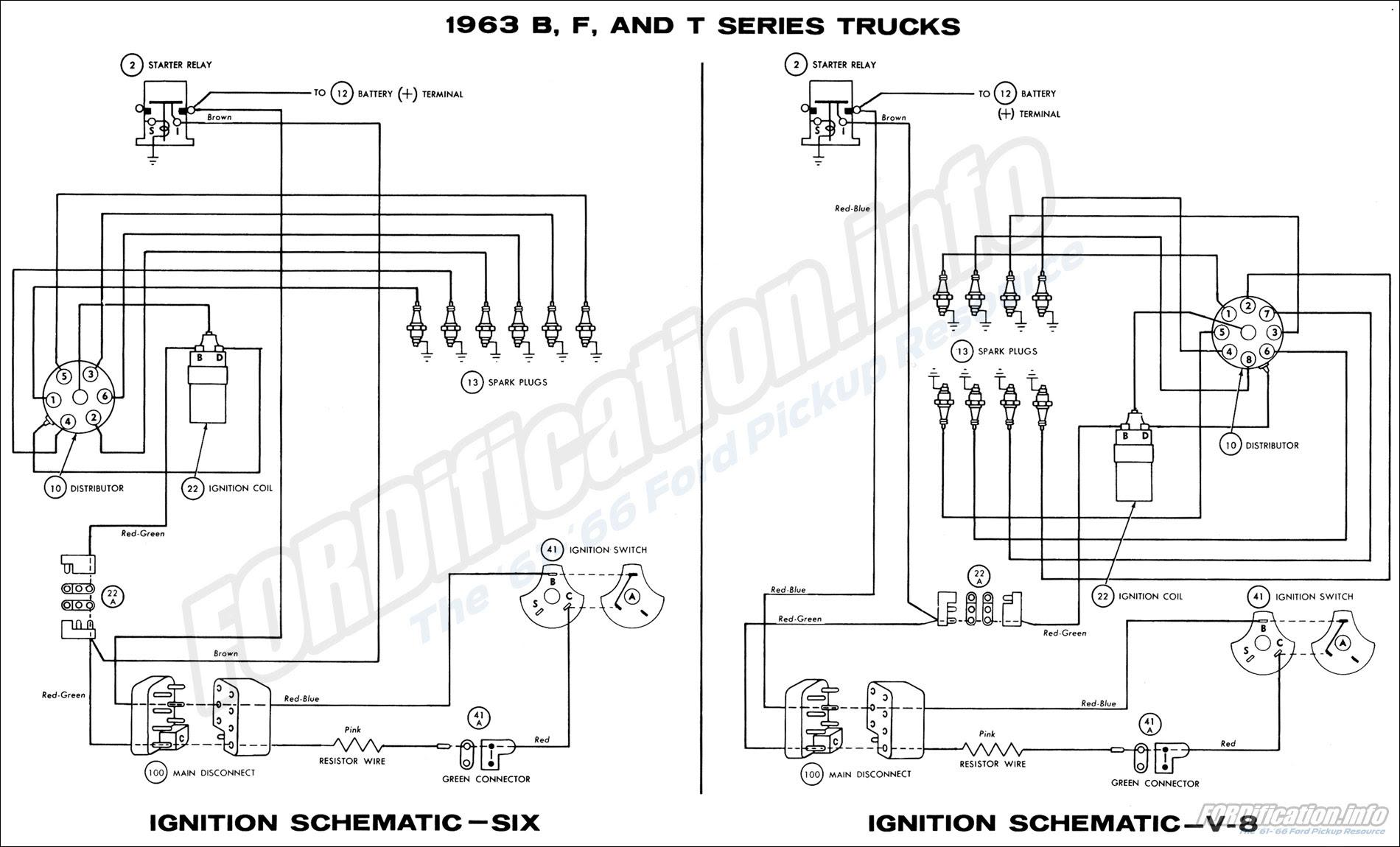 Ford F 250 Wiring Diagram For 1963 1993 Ford F 450 Headlight Wiring Viking Yenpancane Jeanjaures37 Fr