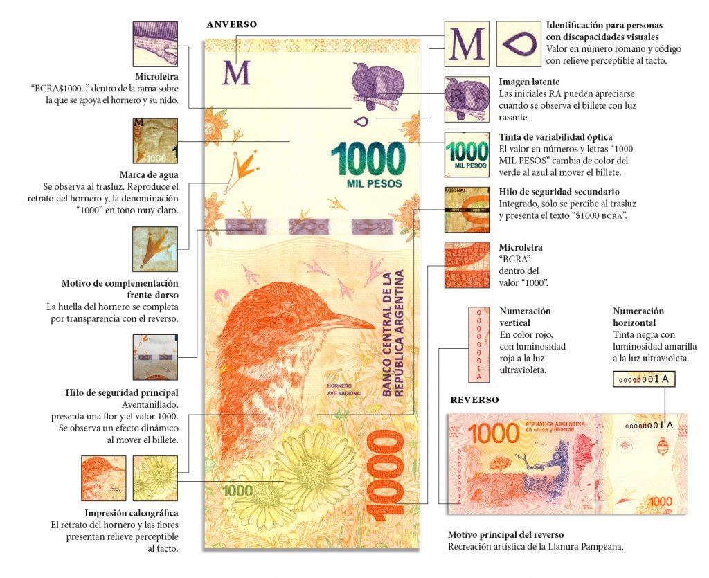 01 Afiche Billete $ 1000 Hornero A3