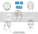 Foil Placement Diagrams