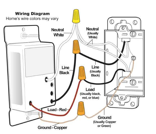 Electrical Wiring What Color Is Neutral