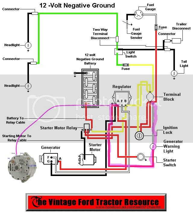 Ford 8N 12 Volt Wiring Diagram Images - Wiring Diagram Sample