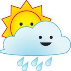 Viranşehir Için 5 Günlük Hava Tahmini