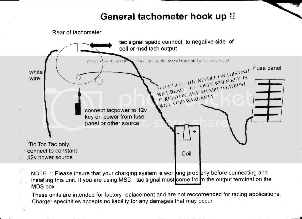 Diagram Blinker Tach Chevelle Wiring Diagram Full Version Hd Quality Wiring Diagram Magnumwiringinc Doanbe It