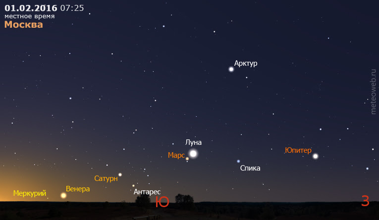 Меркурий, Венера, Сатурн, Марс, Луна и Юпитер на утреннем небе Москвы 1 февраля 2016 г.