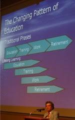 Raffles International Conference on Education (RICE) 2008