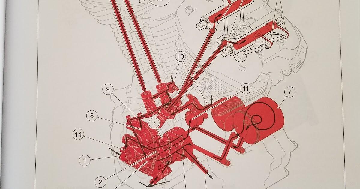 35 Harley Twin Cam Oil Flow Diagram
