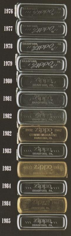 Chart Zippo Date Codes