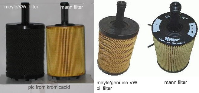 2015 Audi A3 Oil Filter Location