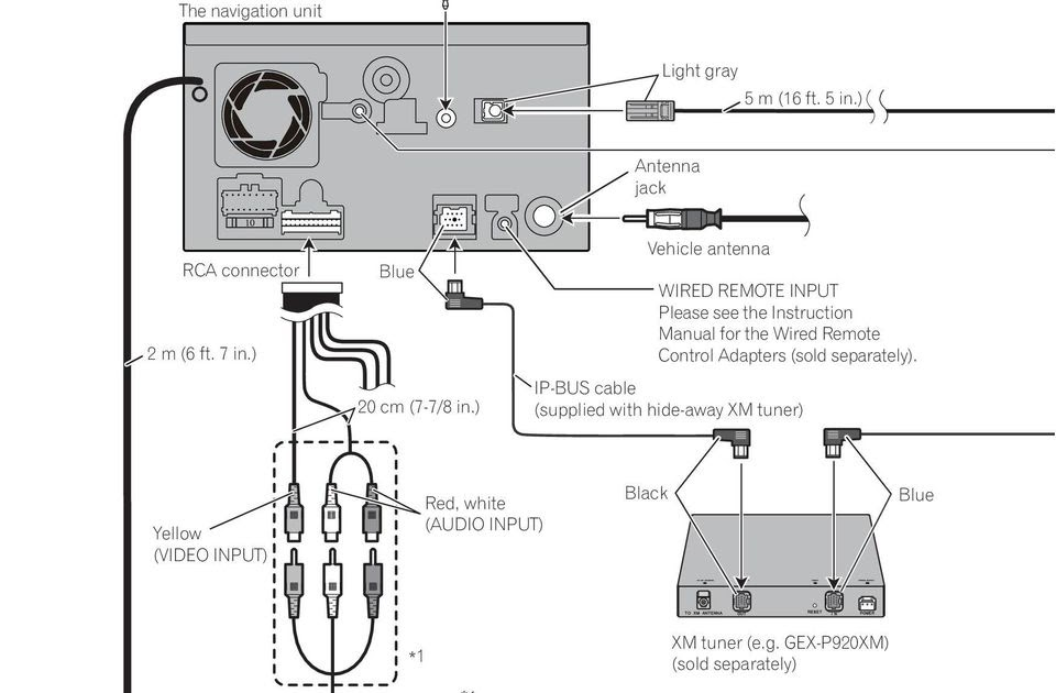 Pioneer Avic F900bt Radio Wire Diagram