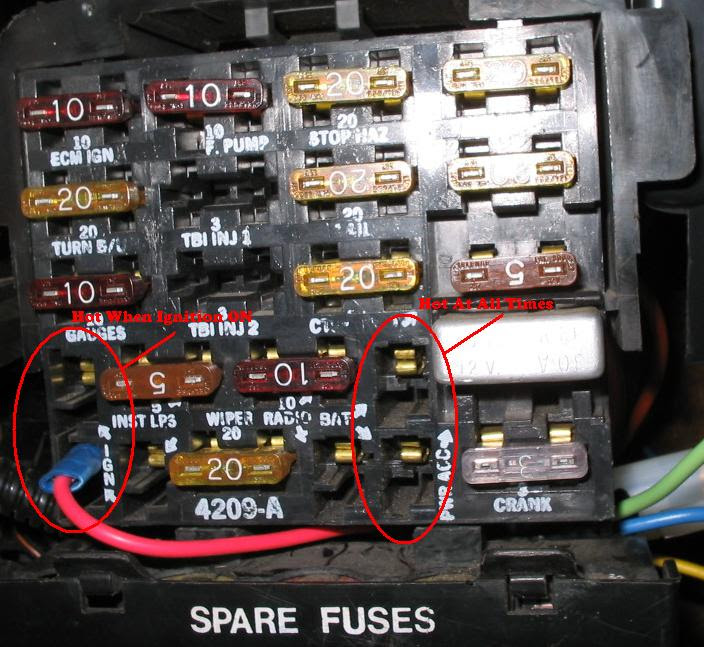 Fuse Box Diagram Pontiac Parisienne Diagram Of Welding Machine Cheerokee Ab16 Jeanjaures37 Fr