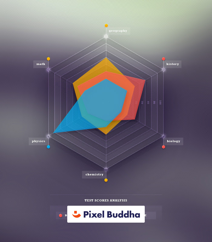 Create A Sleek Radar Chart In Photoshop Vforvectors