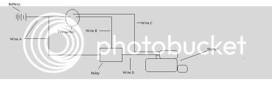 1996 Mack Ch613 Fuse Panel Diagram