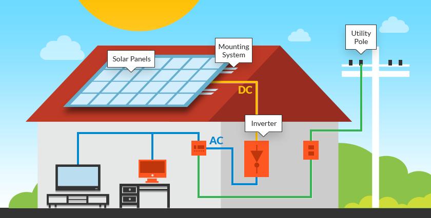 solar_infograph
