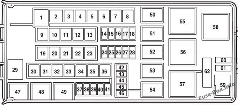 2001 Yukon Xl Fuse Box Diagram | schematic and wiring diagram