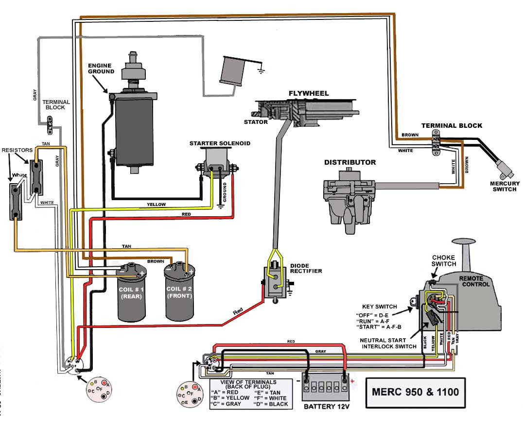 85 Hp Force Outboard Motor Wiring Diagram Wiring Diagram